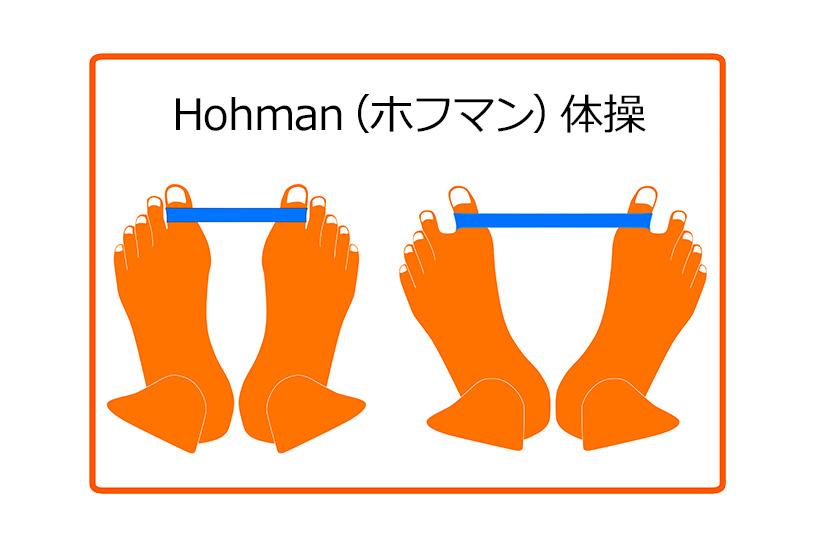 Hohman(ホフマン)体操