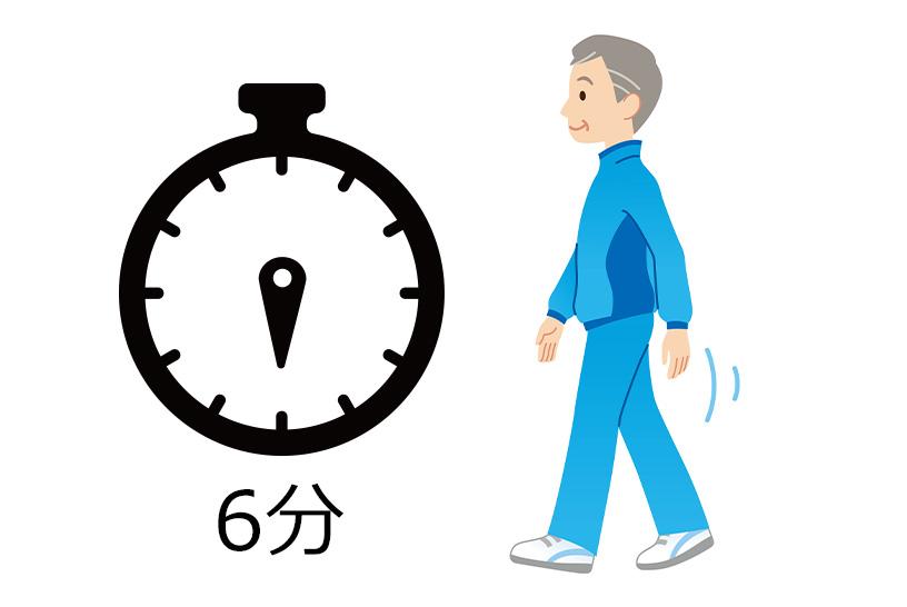 6分間歩行試験