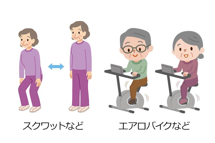 筋力や体力アップで呼吸苦が改善する