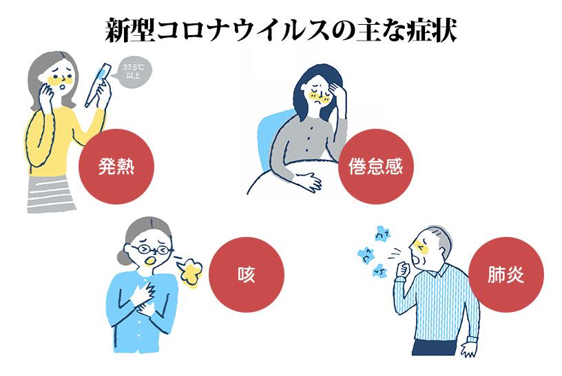 新型コロナウイルスに感染すると呼吸器症状が出現!その他の症状、治療法
