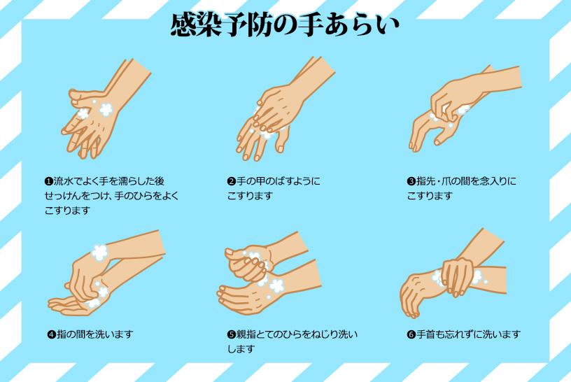 手洗いに関しては、指先や爪の間、指の股や手首に洗い残しが生じやすいので気をつけましょう