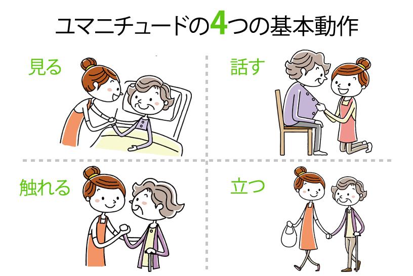 ユマニチュードの4つの基本動作