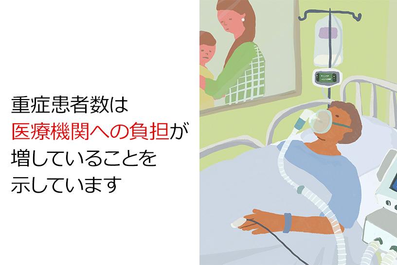 医療提供体制に関する5つの指標