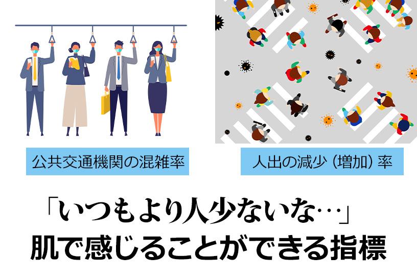 人の移動に関する3つの指標