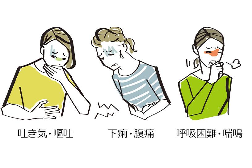 吐き気・嘔吐 下痢・腹痛 呼吸困難・喘鳴