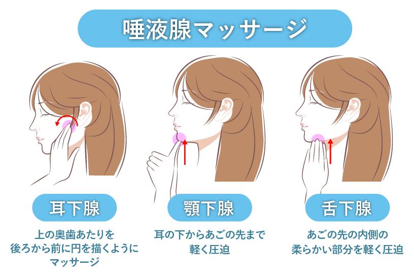 誰でも簡単!唾液腺マッサージの方法と注意点