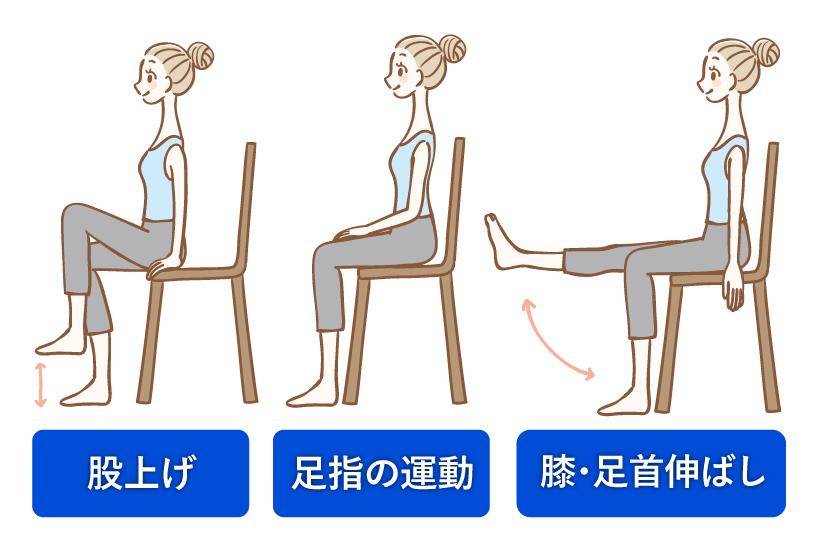 股上げ 足指の運動 膝・足首伸ばし