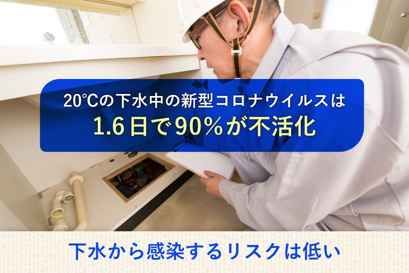 20℃の下水中の新型コロナウイルスは1.6日で90%が不活化 下水から感染するリスクは低い