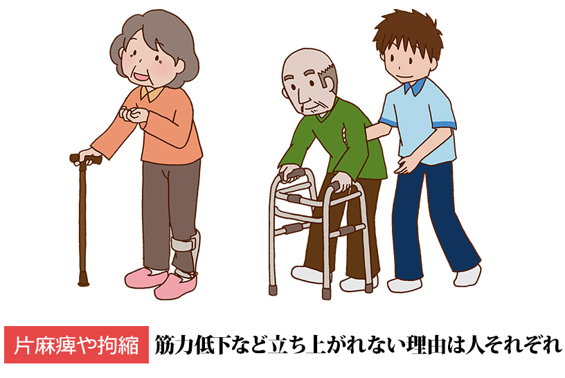 片麻痺や拘縮 筋力低下など立ち上がれない理由は人それぞれ